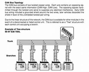 Beemer Lab  Bmw Bus System Troubleshooting