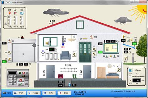 siemens smart home modell smart home hausautomatisierung ingenieurb 252 ro dr kahlert
