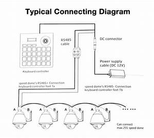 Designs Ptz Wiring Diagram