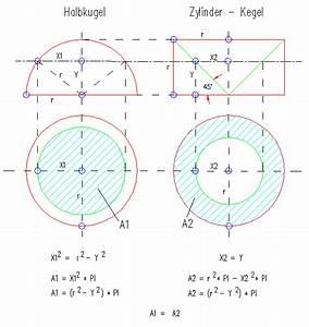 Volumen Einer Kugel Berechnen : kreisring flache bildtitel calculate the area of a circle step durchmesser flche kugel elektro ~ Themetempest.com Abrechnung
