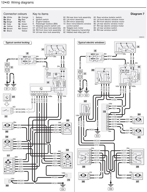peugeot 206 wiring diagram inspiration peugeot 207 wiring
