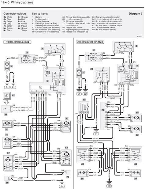 Citroen Fuel Pressure Diagram by Citroen Engine Wiring Diagram Wiring Diagram