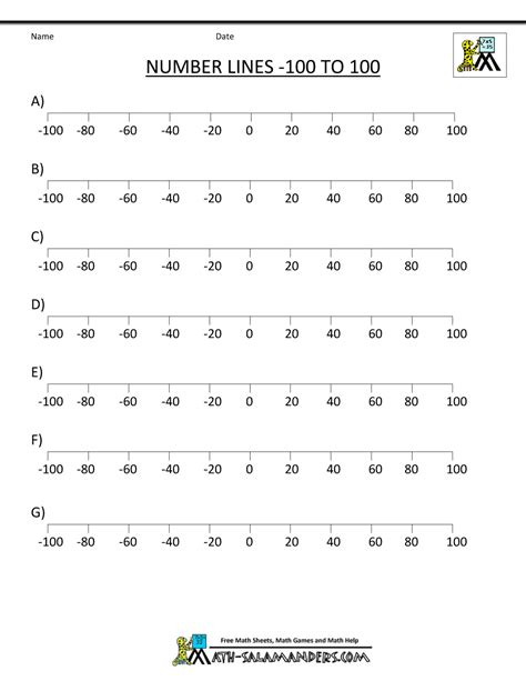negative numbers worksheet with number line printable number line positive and negative numbers
