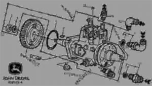 John Deere 260 Skid Steer Alternator Wiring Diagram