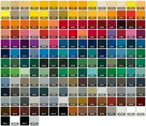 pin ral k7 color chart on