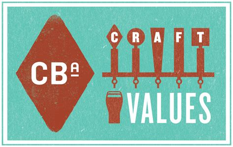 Careers | Craft Brew Alliance