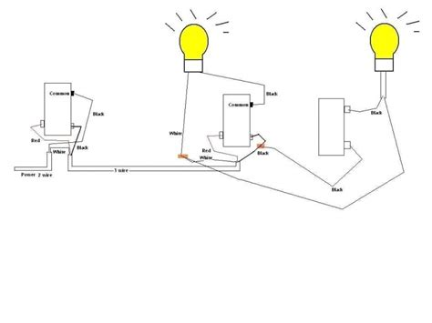 Lutron Dimming Ballast Wiring Diagram Forums