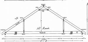 pin cold roof on pinterest room in attic truss sizes With 40 ft truss plans