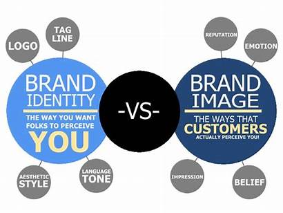 Identity Brand Branding Difference Between Unique Business