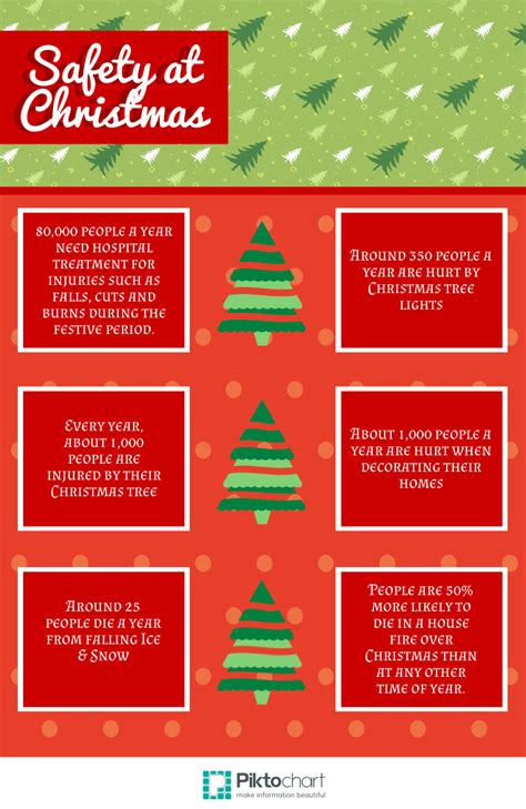christmas lights safety tips decoratingspecialcom