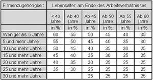Berechnen Arbeitslosengeld : ruhezeit beim arbeitslosengeld aufgrund einer abfindung der privatier ~ Themetempest.com Abrechnung