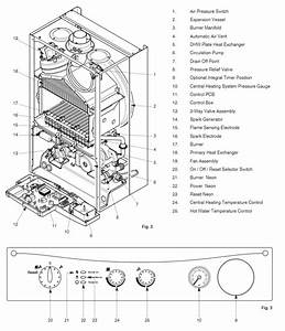 Boiler Manuals  Potterton Performa 24 Products