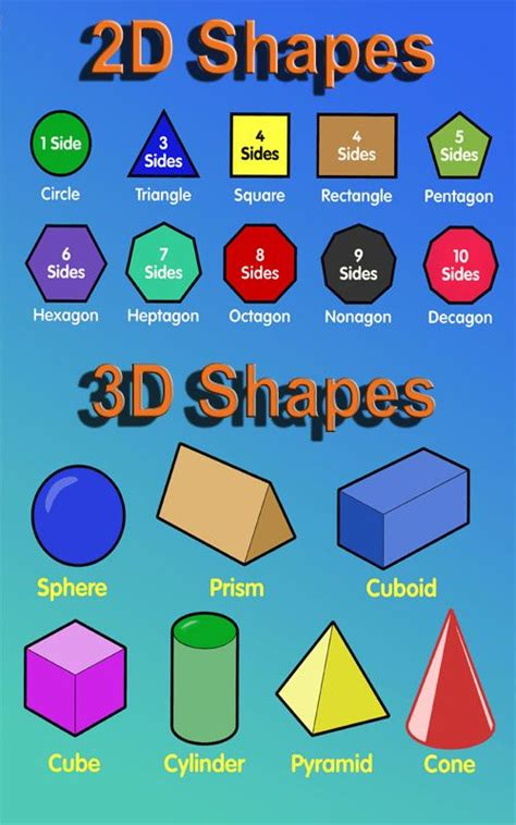 shapes childrens educational poster chart