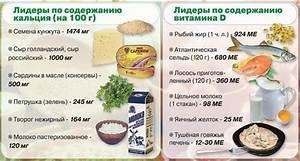 На каких продуктах быстро похудеть