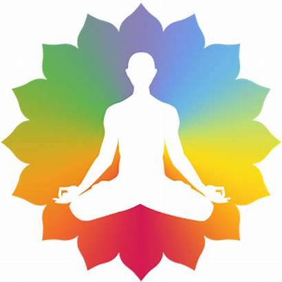 Chakras Pages Chakra Symbols Coloring Understanding Spiritual