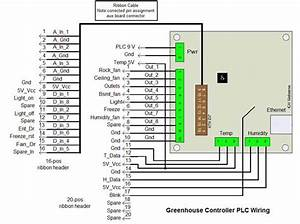 Home Greenhouse Controller