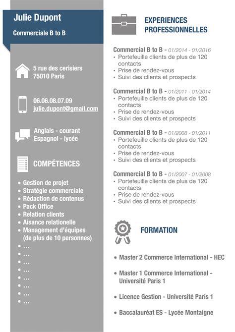 Cv Travail by Recherche D Emploi Nouveaux Mod 232 Les Cv Sans Photo