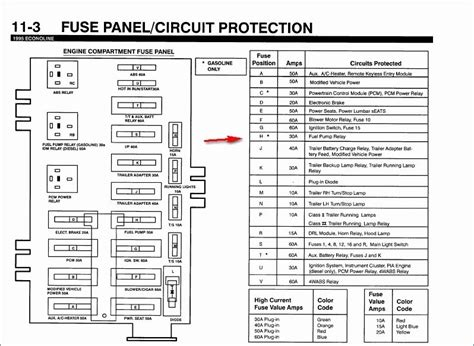 1996 Ford E250 Fuse Panel Diagram by Ford Ka Fuse Box Diagram 1999 Electrical Schemes