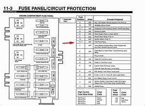 Mercedes E320 Relay Diagram