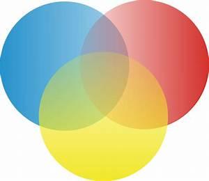File Circle Diagram2 Png