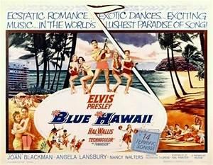 Blue Hawaii - an in-depth Spotlight