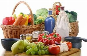 Alkaline Diet    Care2 Groups  Food  Diet  U0026 Nutrition