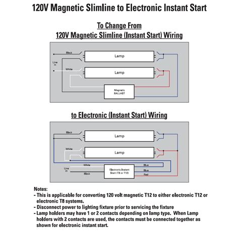 4 l t5 ballast ho t8 ballast wiring diagram t8 led wiring diagram wiring
