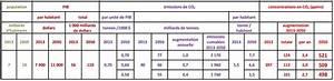 Combien Coute Un M3 De Gravier : md auteur climato optimistes ~ Dailycaller-alerts.com Idées de Décoration
