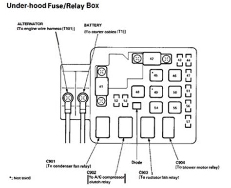 1999 Honda Cr V Fuse Box Map by Solved Winshield Washer Motor Does Not Run Fixya