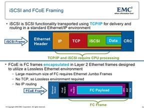 Fibre Channel over Ethernet (FCoE), iSCSI and the ...