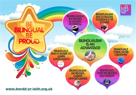 talking tip tuesday advice for parents of bilingual children tailor made for talking