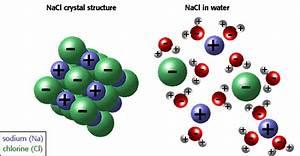 Chemistry Tutorial