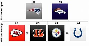 NFL Playoff Picture The Cardinals On Top But Playoff Spot