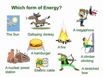 Energy Form Clipart Science Cartoon Conservation Webstockreview