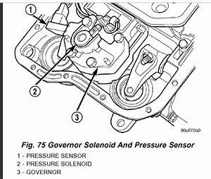Code P1764 Governor Pressure Sensor  Okay  2015 Same Code