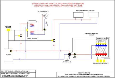 Wiring Diagram For Underfloor Heating And Radiator by Borders Underfloor Heating Supply And Install Underfloor