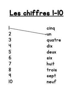 Kindergarten Beginners French Worksheet Printable | school ...
