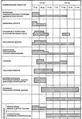 план график монтажных работ
