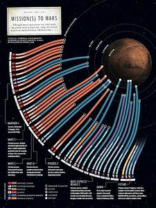 Space, the Ultimate Visual Frontier: 70+ Amazing ...
