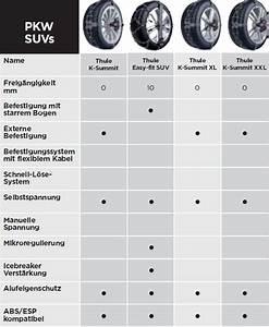 Schneeketten 205 50 R17 : thule premium cha nes neige k summit cha nes groupe k23 ~ Jslefanu.com Haus und Dekorationen
