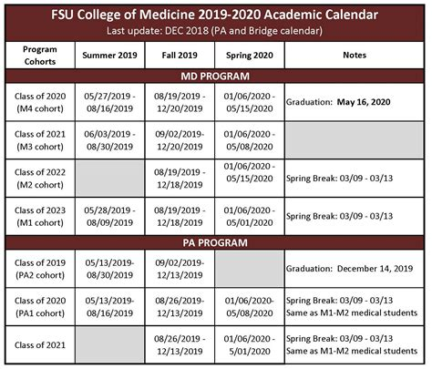 current year academic calendar college medicine