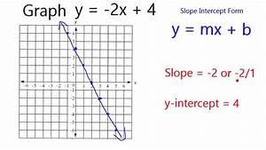 Graph Y   -2x   4