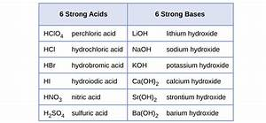 15 3  Acid And Base Strength