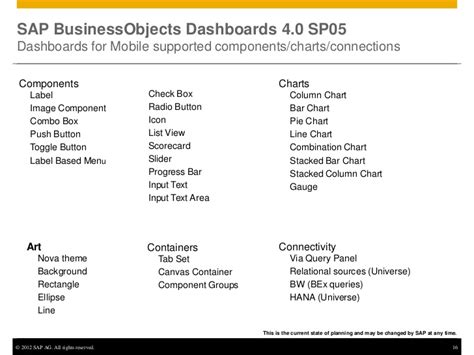 Sap Business Objects 4 0 Resume by Line Charts In Excel Alternatives To Displaying Variances On Line Charts Panel Charts In Excel