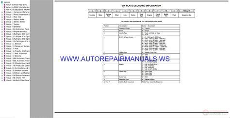 free download parts manuals 1995 dodge ram van 3500 on board diagnostic system chrysler dodge ram van ab parts catalog part 2 1997 2003 auto repair manual forum heavy