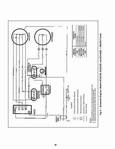 Carrier Air Conditioner Operating Instructions