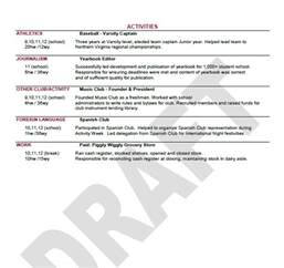 activities section of resumeactivities section of resume notes from peabody the uva application process sending resumes to uva