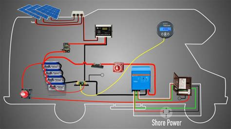 Rv Ac Power Wiring by The Ultimate Rv Solar Upgrade Keep Your Daydream