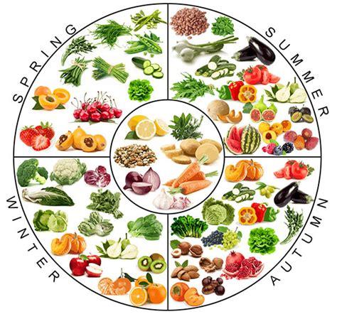 stagionalita  frutta  verdura dottssa elettra terzani
