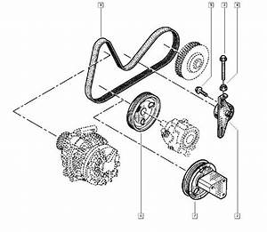 Alternateur Clio 3 Diesel : demontage alternateur clio 1 5 dci ~ Gottalentnigeria.com Avis de Voitures